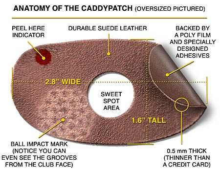 Caddypatch Impact Recorder